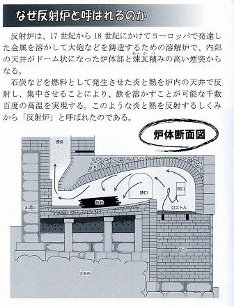 反射炉の仕組み